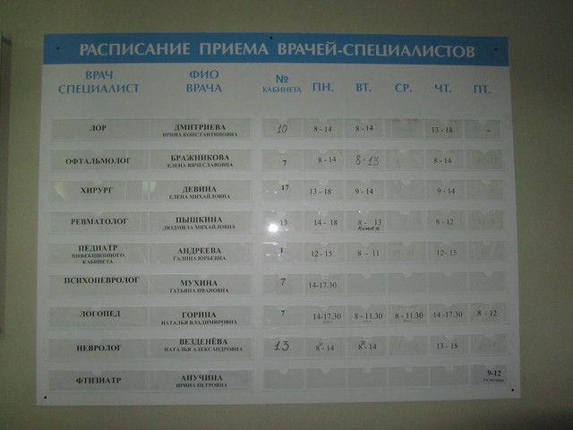 Краевая больница краснодар лор отделение детское